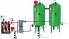 Установки горячего водоснабжения ВИН-ГВС-Е (Емкостной + теплообменник)